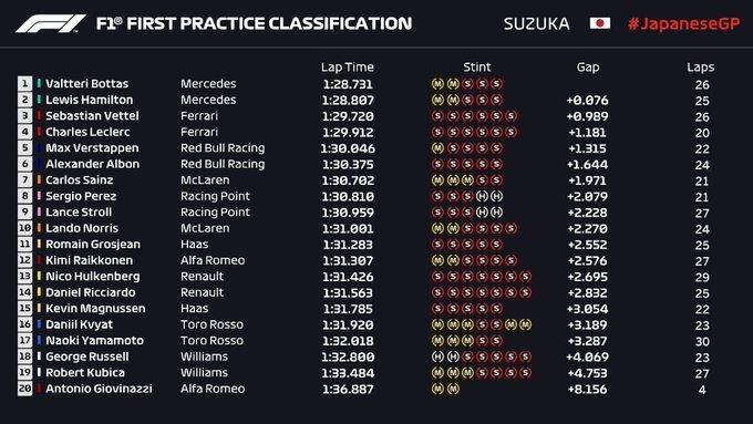 Gran Premio de Japón 2019 15707614554977