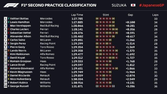 Gran Premio de Japón 2019 15707757256452