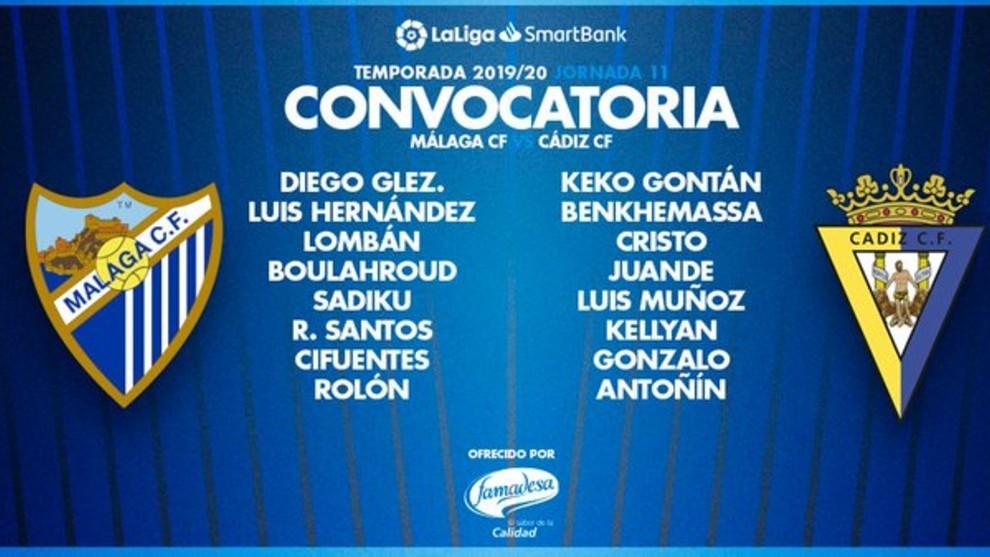Convocatoria del Málaga