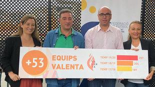 Salvador Gomar, presidente de la FFCV, presentó el proyecto.