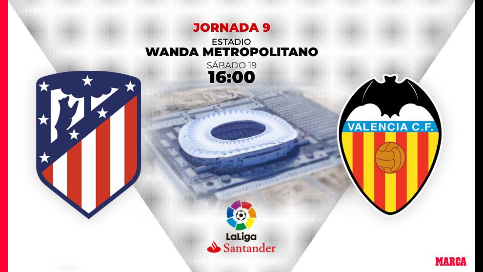 Atlético- Valencia: horario y donde ver por TV hoy el partido de...