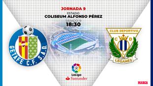 Getafe - Leganés: horario y donde ver por TV hoy el partido de Liga.