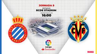 Espanyol - Villarreal: horario y donde ver por TV hoy el partido de...