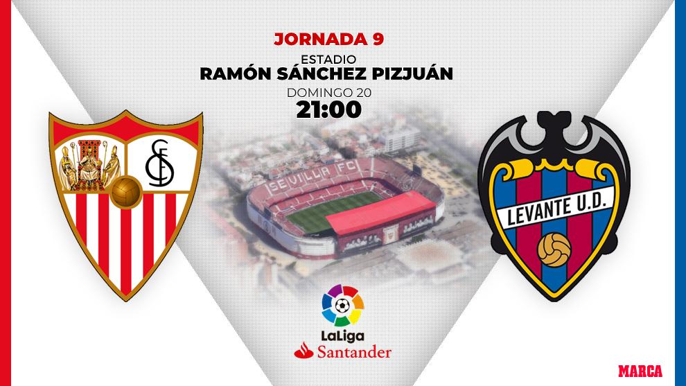 Sevilla - Levante: horario y donde ver por TV hoy el partido de Liga.