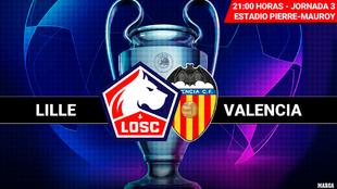 Lille - Valencia: horario, canal y donde ver por TV hoy el partido de...
