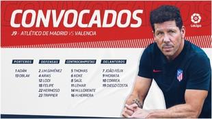 Lista de convocados para el duelo frente al Valencia