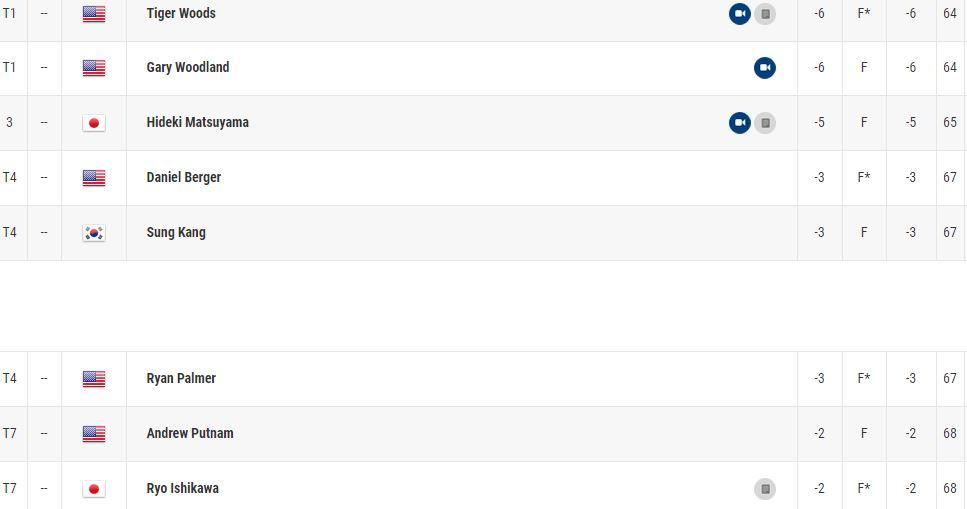 ¡Tiger Woods histórico! Igualó el récord de 82 títulos de Sam Snead