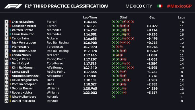 Gran Premio de México 2019 15721066108838