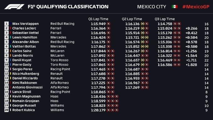 Gran Premio de México 2019 15721173504221