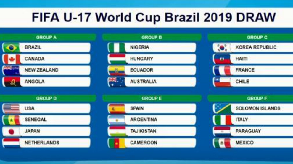 Los seis grupos del Mundial sub 17 de fútbol.