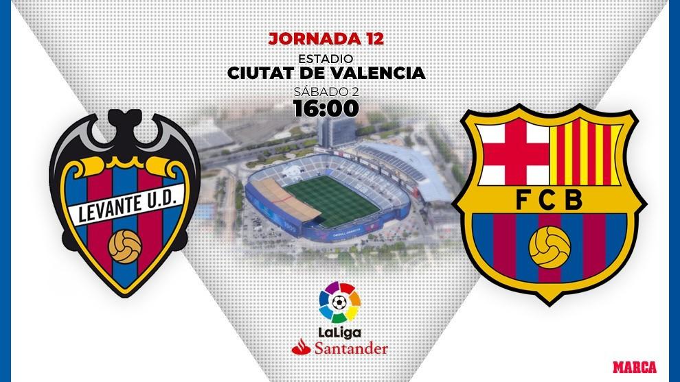 El Levante recibe al Barcelona a las 16:00 horas.