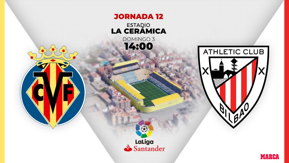 Villarreal - Athletic: horario dónde ver por TV y online