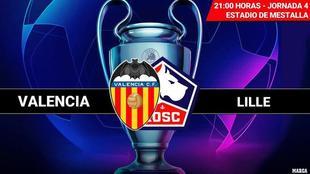 Valencia - Lille: horario y donde ver en TV hoy el partido de...