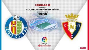 Getafe - Osasuna: horario y dónde ver por television hoy el partido...