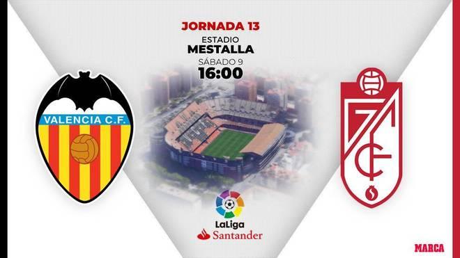 Valencia - Granada: horario y dónde ver por television hoy el partido...