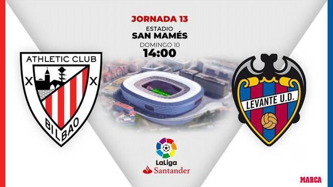 Athletic - Levante: Horario y dónde ver por television el partido de...