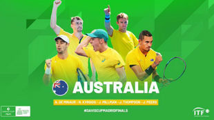 El equipo australiano de Copa Davis