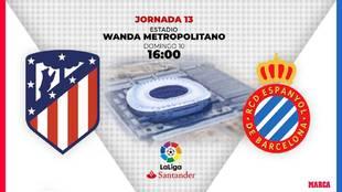 Atlético- Espanyol: horario y dónde ver por televisión hoy el...