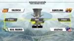 Supercopa: Valencia-Real Madrid y Barça-Atlético, en semis