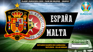 España - Malta: partido de clasificación Eurocopa 2020 en el estadio...