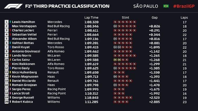 Gran Premio de Brasil 2019 15739209398926