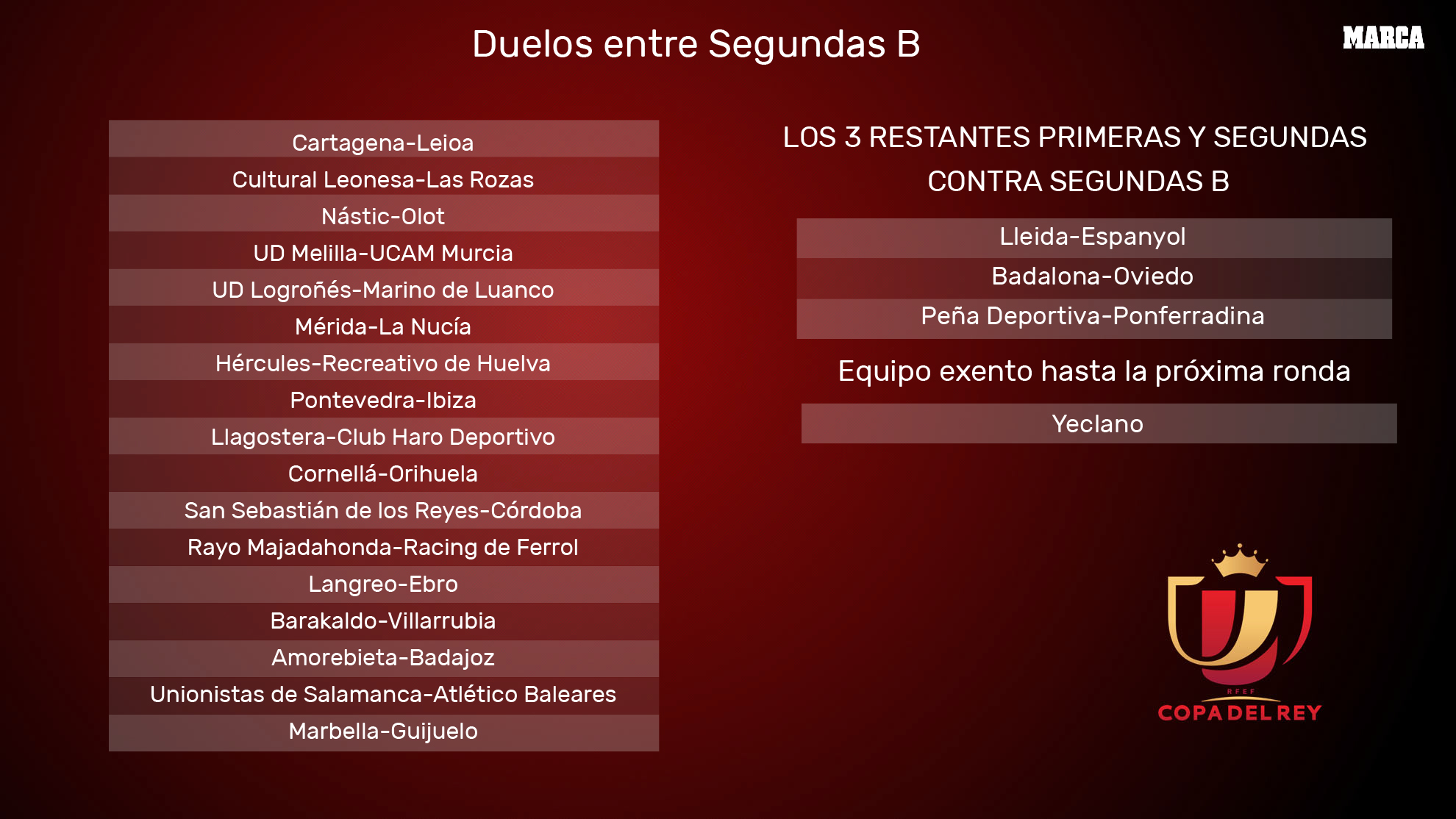 Copa del Rey 19/20 15739954037287