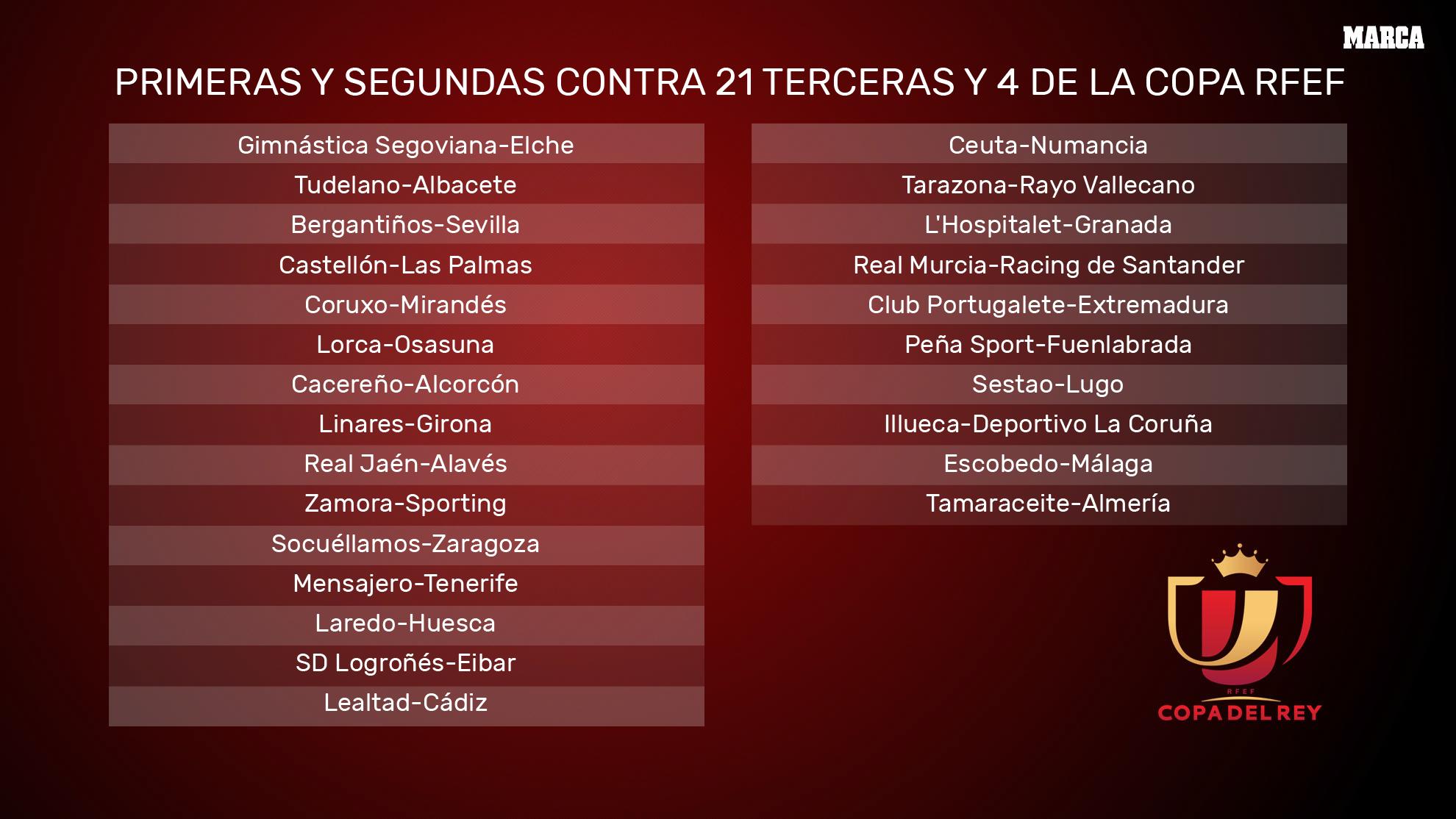 Copa del Rey 19/20 15739979868176