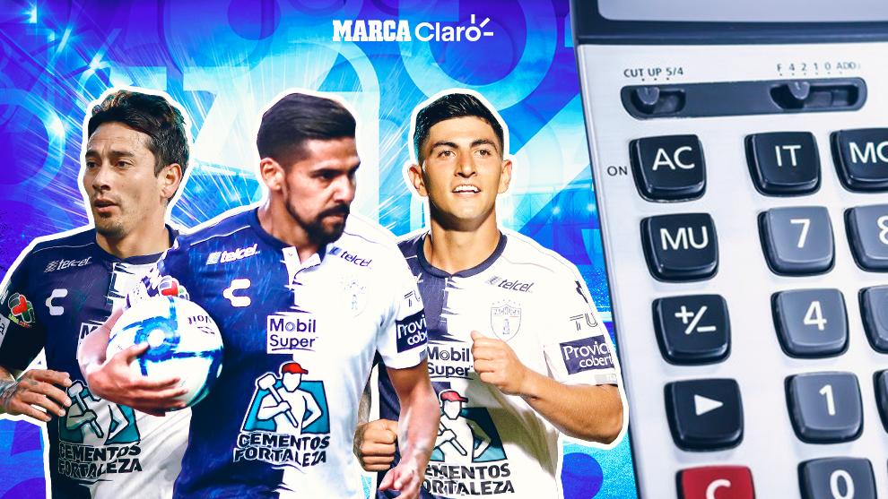 Calculadora de Liguilla ¿Qué necesita Pachuca para clasificar a la Fiesta Grande? - Marca Claro México