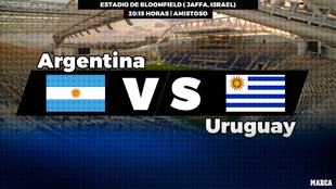 Argentina - Uruguay: horario y dónde ver en televisión hoy el...