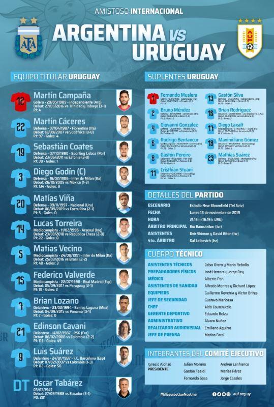 Argentina Uruguay Resumen Resultado Y Goles Marca Com