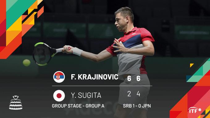 Serbia ya está en los cuartos de final de la Copa Davis