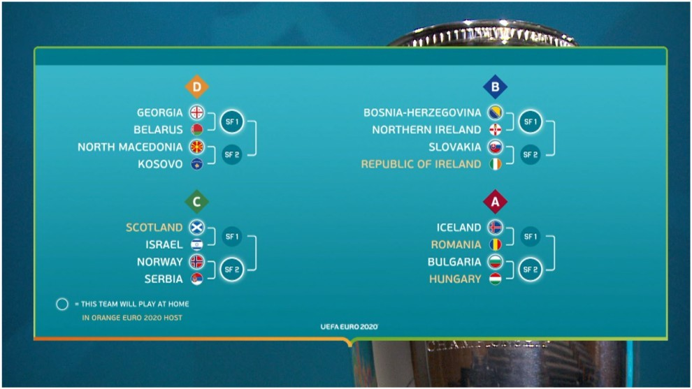 Así quedan los 'playoffs' de la Nations League.