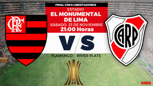 Flamengo - River Plate: horario y dónde ver la final de la Copa...