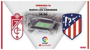 Previa del choque entre el Granada y el Atlético en el Nuevo Los...