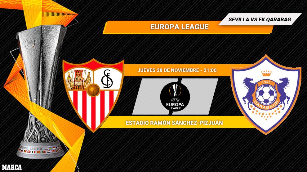 Sevilla - Qarabag: Horario y dónde por television hoy el partido de...