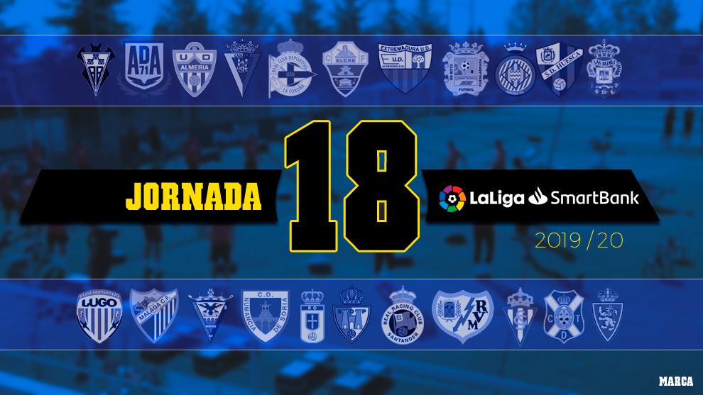 Jornada 18: Partidos, horarios y dónde ver en TV y online LaLiga...