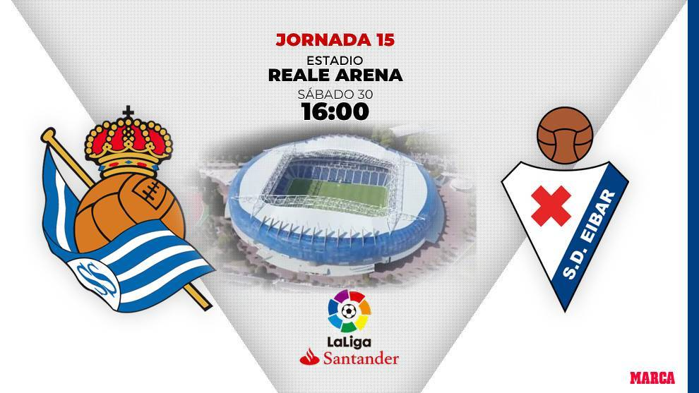 Real Sociedad - Eibar: horario y dónde ver en television hoy el...