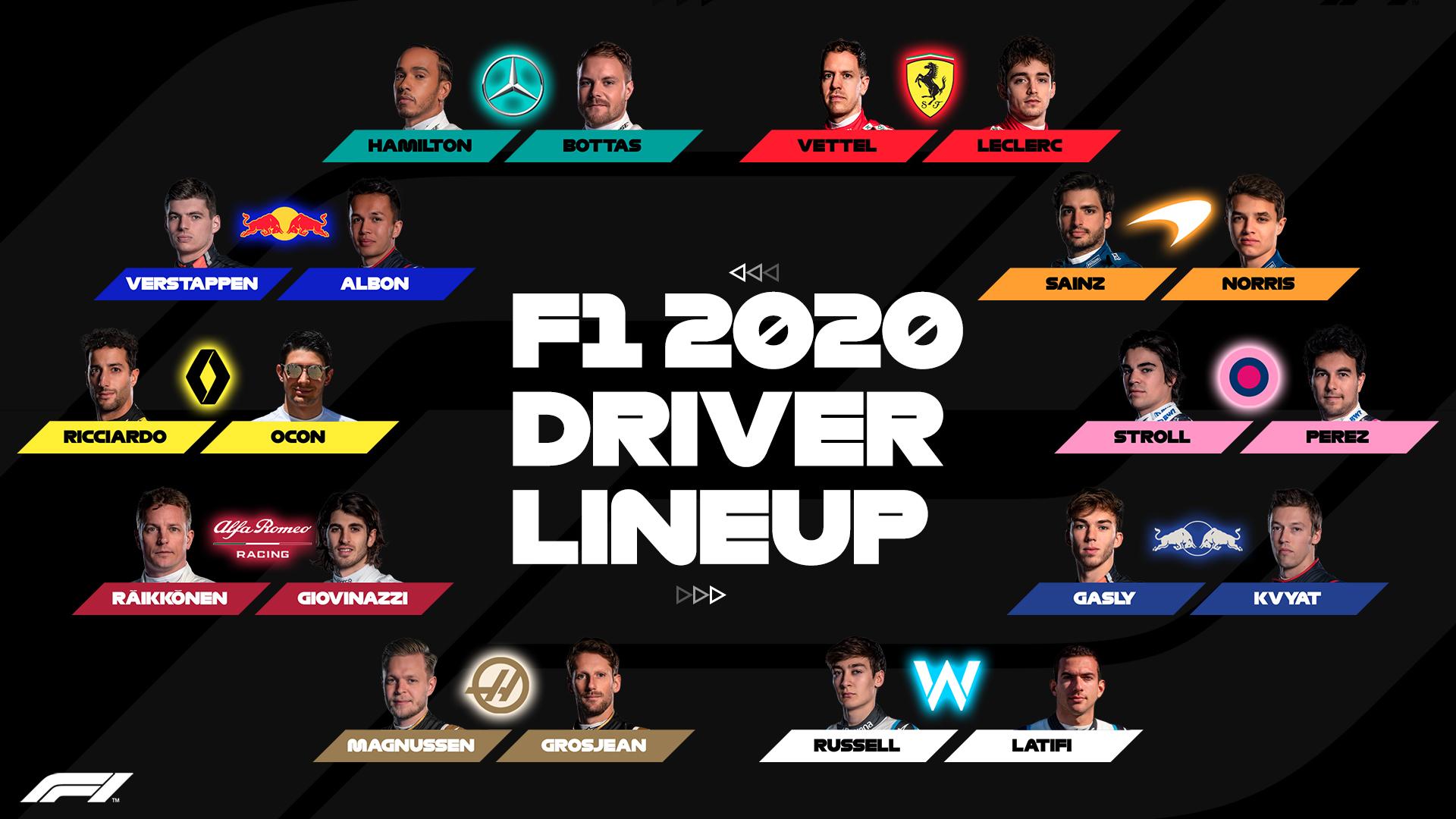 GP Abu Dhabi F1 2020: Resultados Libres 1 del Gran Premio de Abu Dhabi de F1 2019   Marca.com