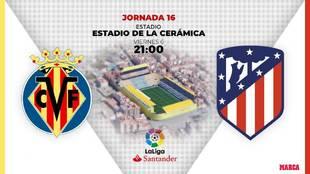 Villarreal - Atlético de Madrid: horario y dónde ver por television...
