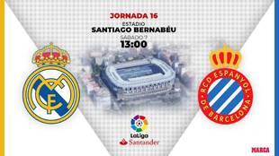 Real Madrid - Espanyol: horario y dónde ver por television hoy el...