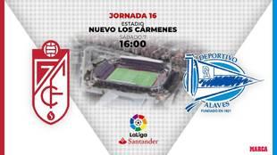 Granada - Alavés: horario y dónde ver por television hoy el partido...