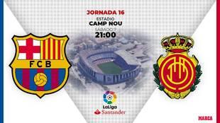 El Barcelona recibe al Mallorca en el Camp Nou esta noche a las 21:00...