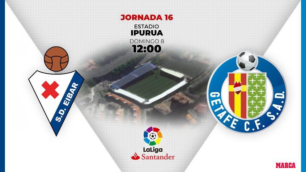 Eibar - Getafe: horario y dónde ver en television hoy el partido de...