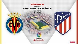 Previa entre Villarral y Atlético en el estadio La Cerámica