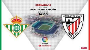 Betis - Athletic: horario y dónde ver en television hoy el partido de...