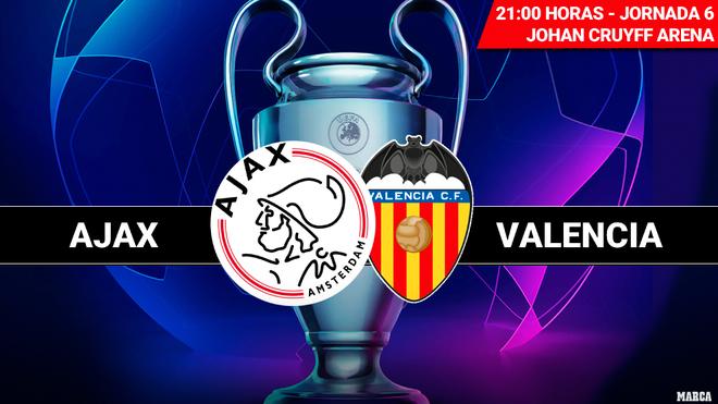 Xem lại Ajax vs Valencia,