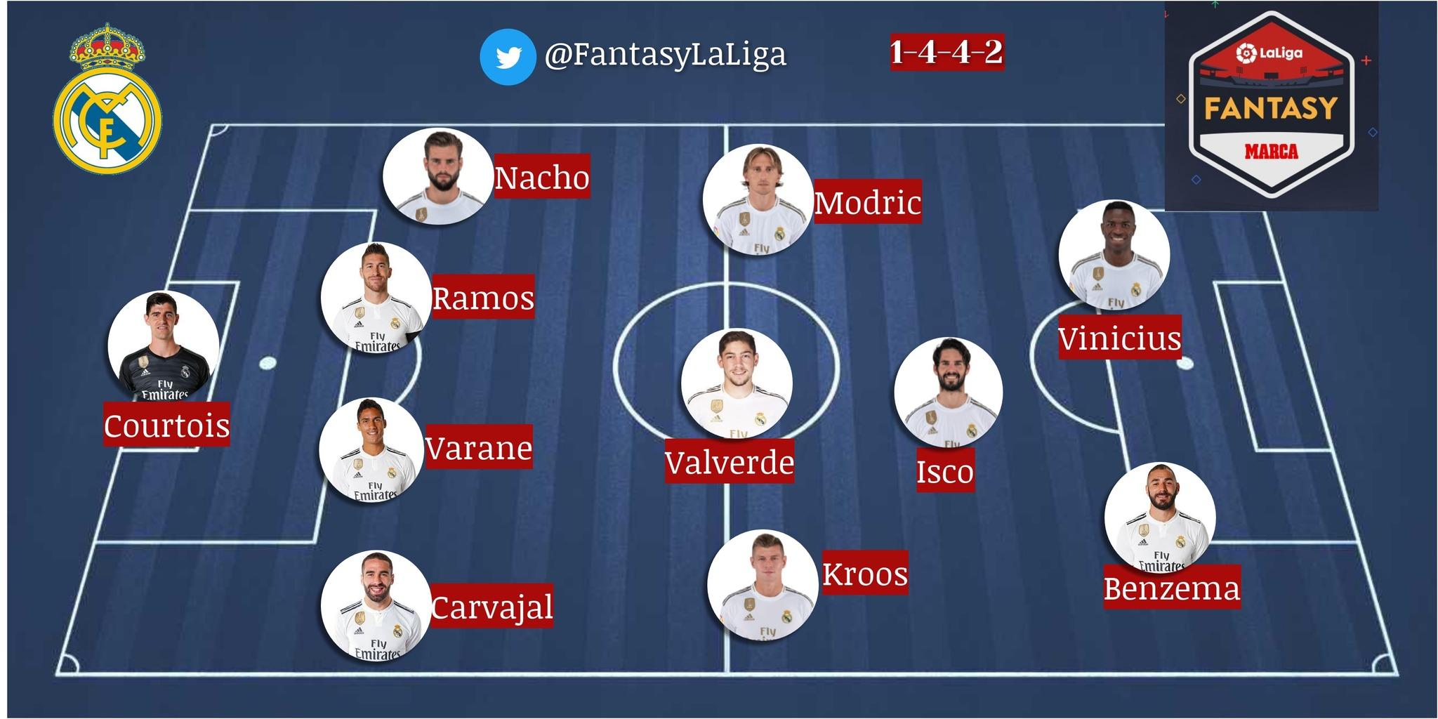 Валенсия - Реал. Прогноз на матч чемпионата Испании - изображение 1