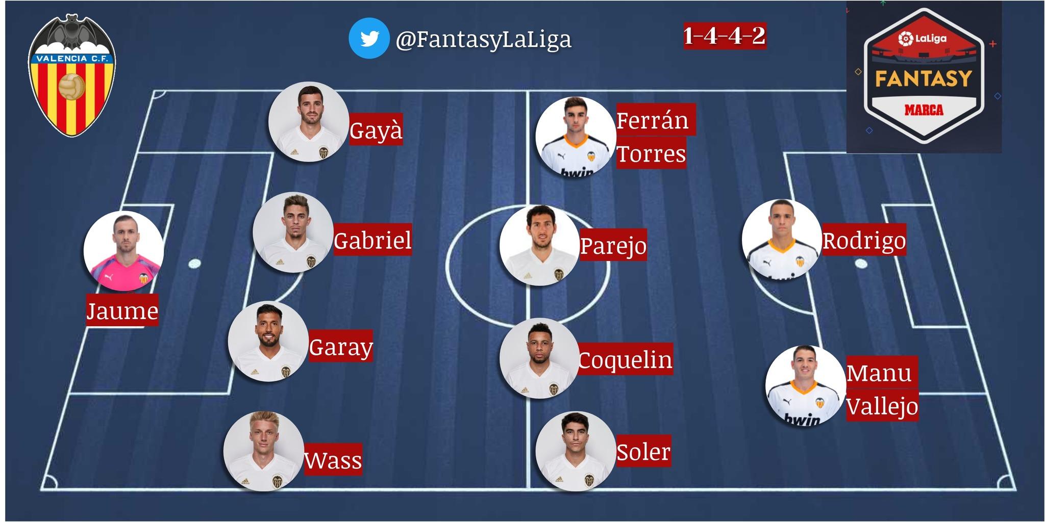 Валенсия - Реал. Прогноз на матч чемпионата Испании - изображение 2