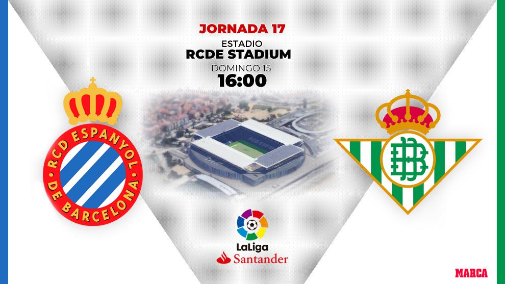 LaLiga Santander 2019 – 20: Probable lineups of Espanyol- Betis