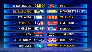 Así quedaron los emparejamientos de octavos de final de la UEFA...